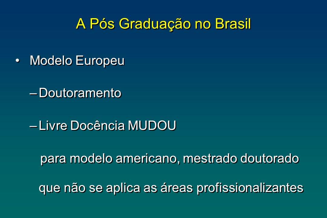 A Pós Graduação no Brasil