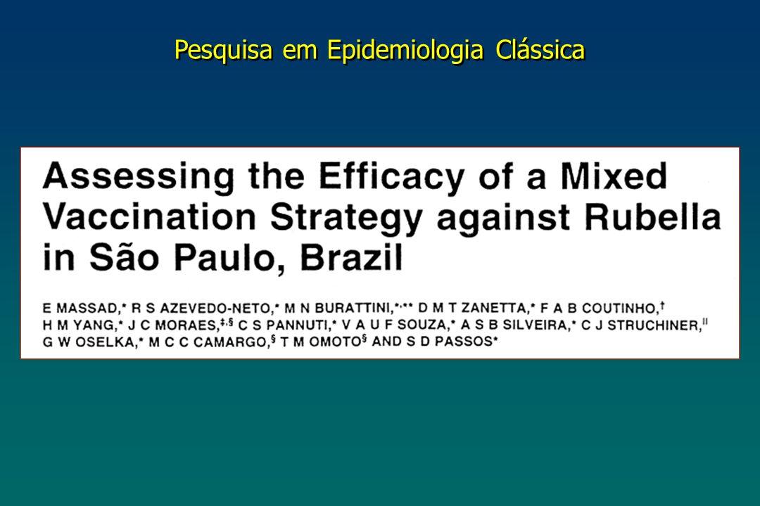 Pesquisa em Epidemiologia Clássica