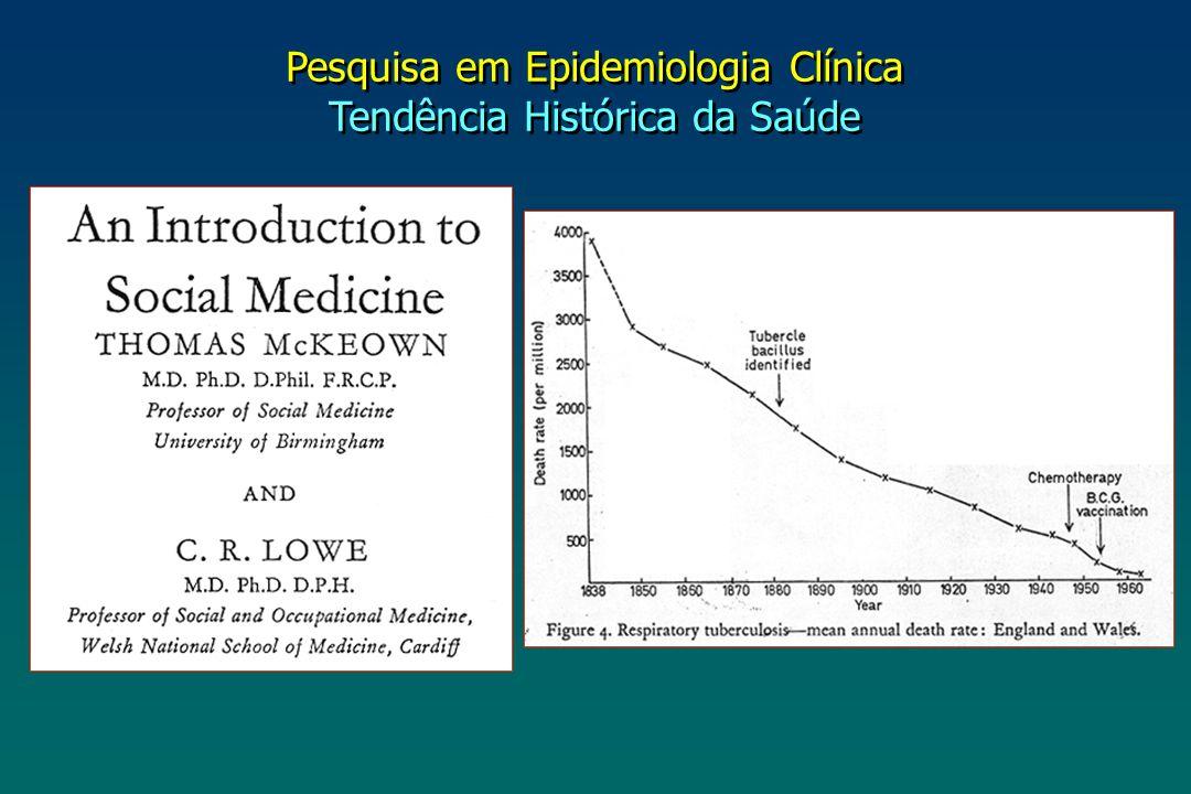 Pesquisa em Epidemiologia Clínica Tendência Histórica da Saúde
