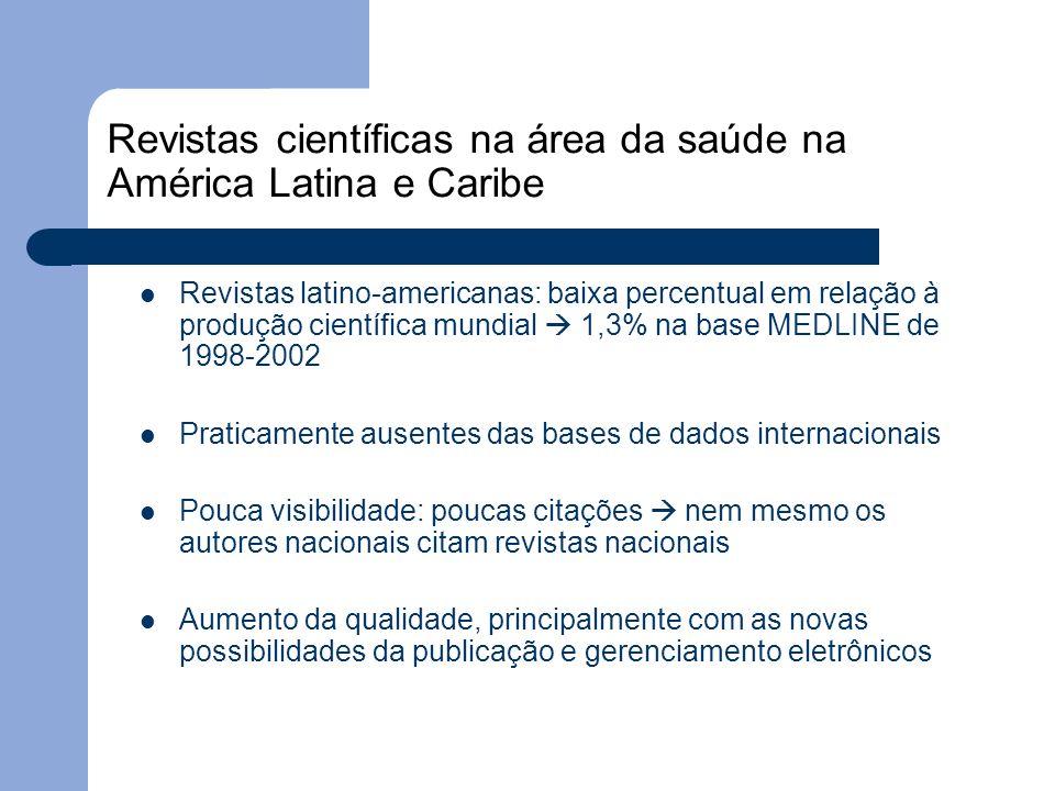 Revistas científicas na área da saúde na América Latina e Caribe