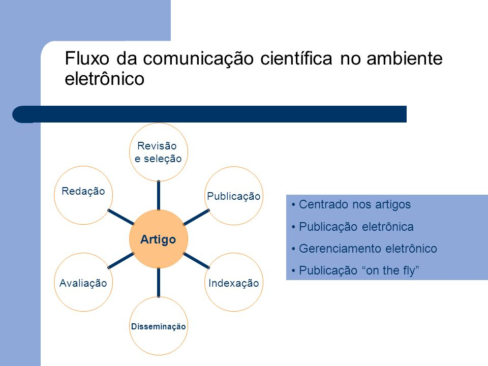 Fluxo da comunicação científica no ambiente eletrônico
