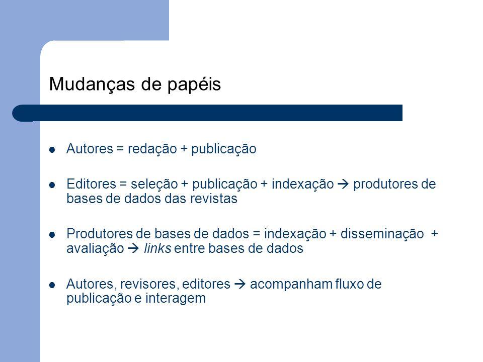 Mudanças de papéis Autores = redação + publicação