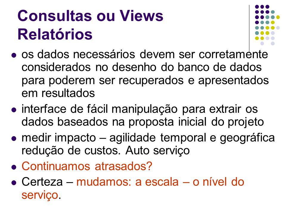 Consultas ou Views Relatórios