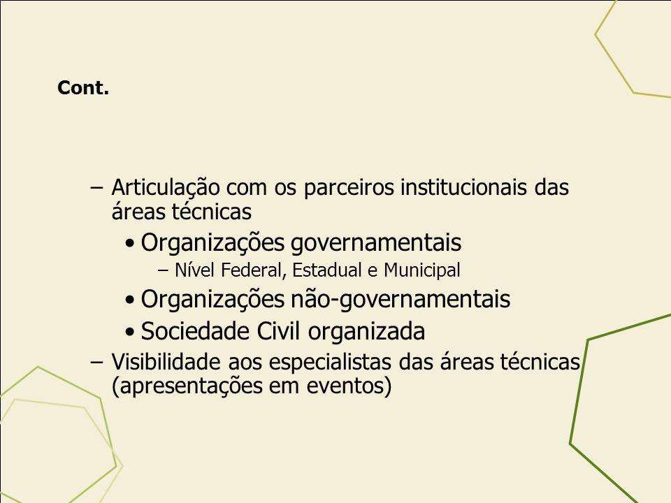 Organizações governamentais Organizações não-governamentais