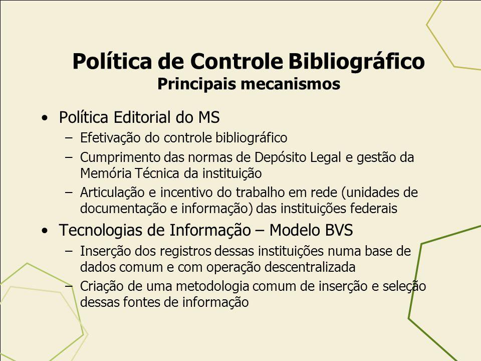 Política de Controle Bibliográfico Principais mecanismos
