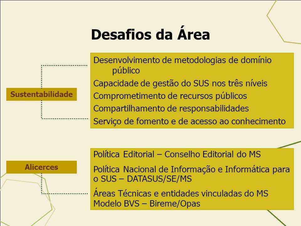 Desafios da Área Desenvolvimento de metodologias de domínio público