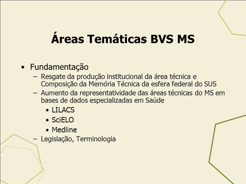 Áreas Temáticas BVS MS Fundamentação LILACS SciELO Medline