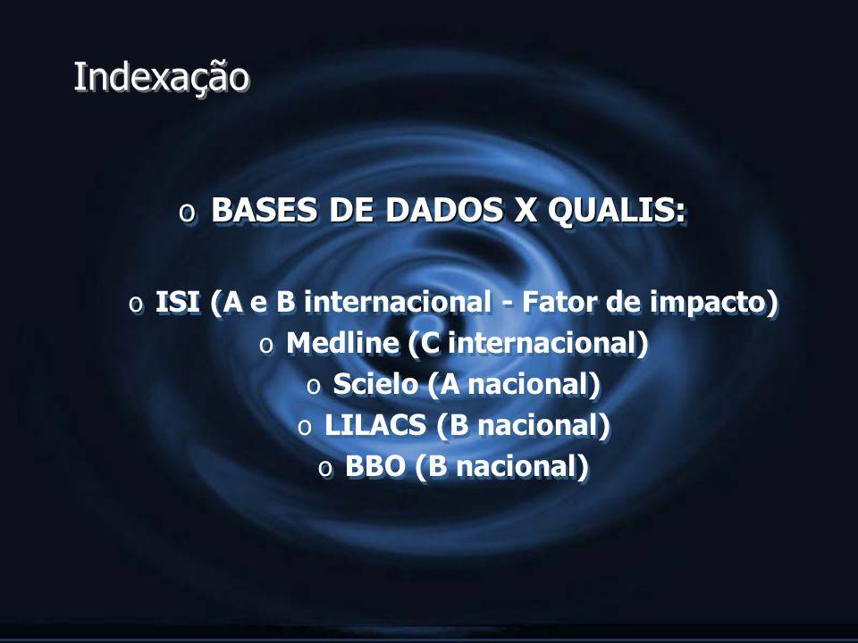 Indexação BASES DE DADOS X QUALIS: