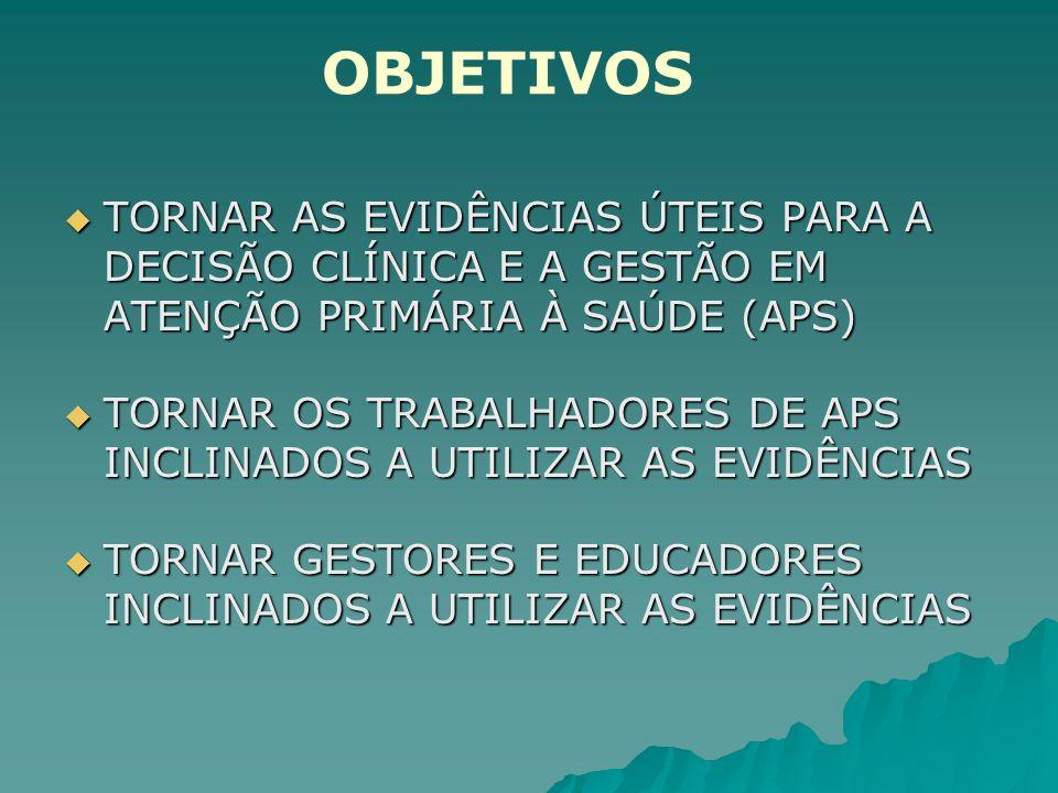OBJETIVOS TORNAR AS EVIDÊNCIAS ÚTEIS PARA A DECISÃO CLÍNICA E A GESTÃO EM ATENÇÃO PRIMÁRIA À SAÚDE (APS)