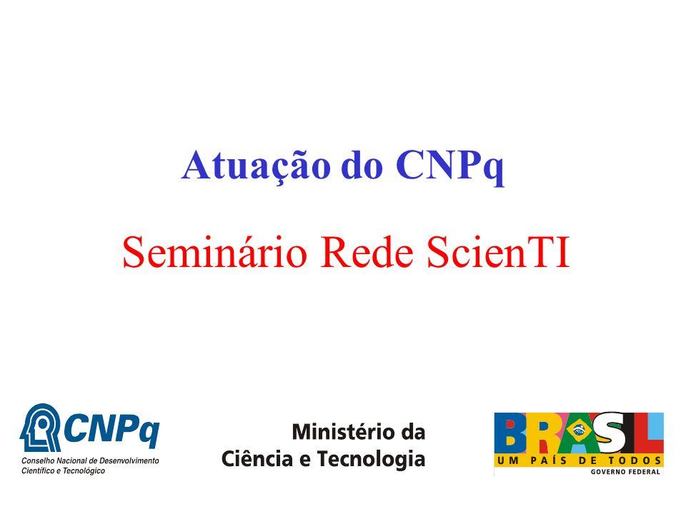 Seminário Rede ScienTI
