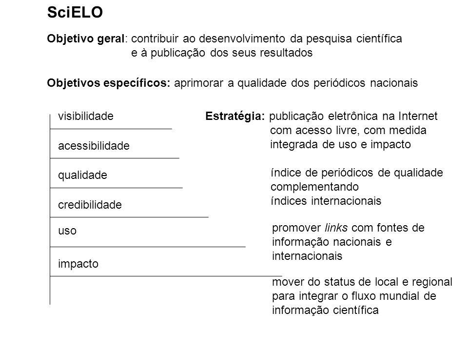 SciELO Objetivo geral: contribuir ao desenvolvimento da pesquisa científica e à publicação dos seus resultados.