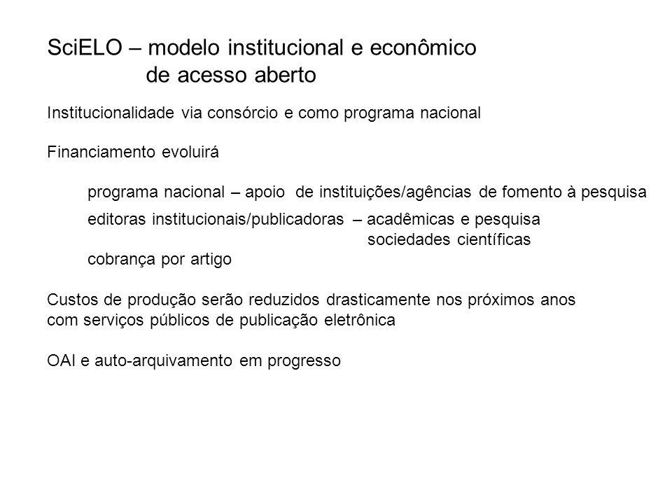SciELO – modelo institucional e econômico de acesso aberto