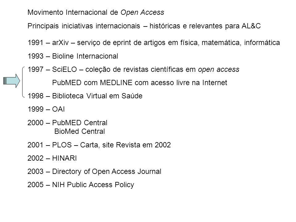 Movimento Internacional de Open Access
