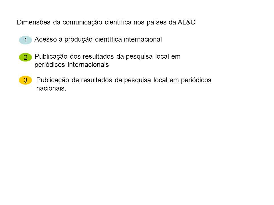 Dimensões da comunicação científica nos países da AL&C