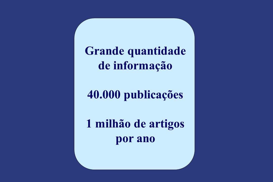 Grande quantidade de informação 1 milhão de artigos por ano
