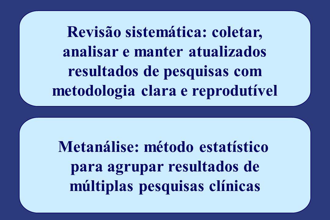Revisão sistemática: coletar, analisar e manter atualizados