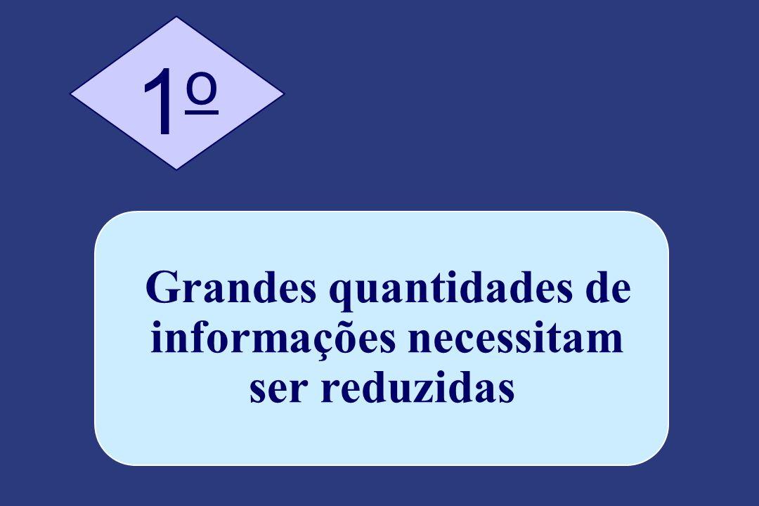 1 o Grandes quantidades de informações necessitam ser reduzidas