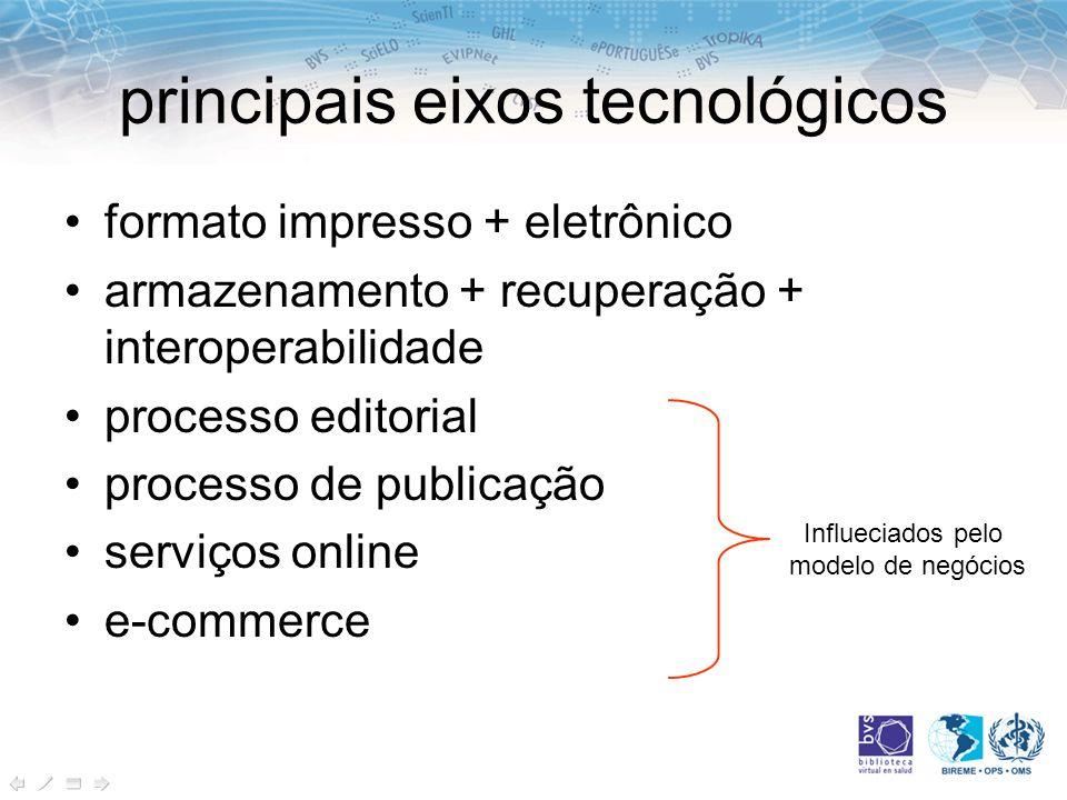 principais eixos tecnológicos