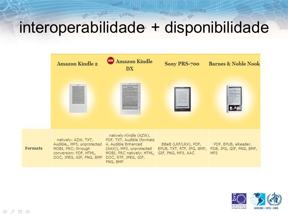 interoperabilidade + disponibilidade