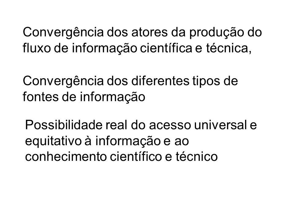Convergência dos atores da produção do fluxo de informação científica e técnica,