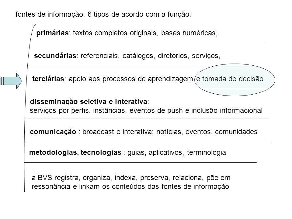 fontes de informação: 6 tipos de acordo com a função: