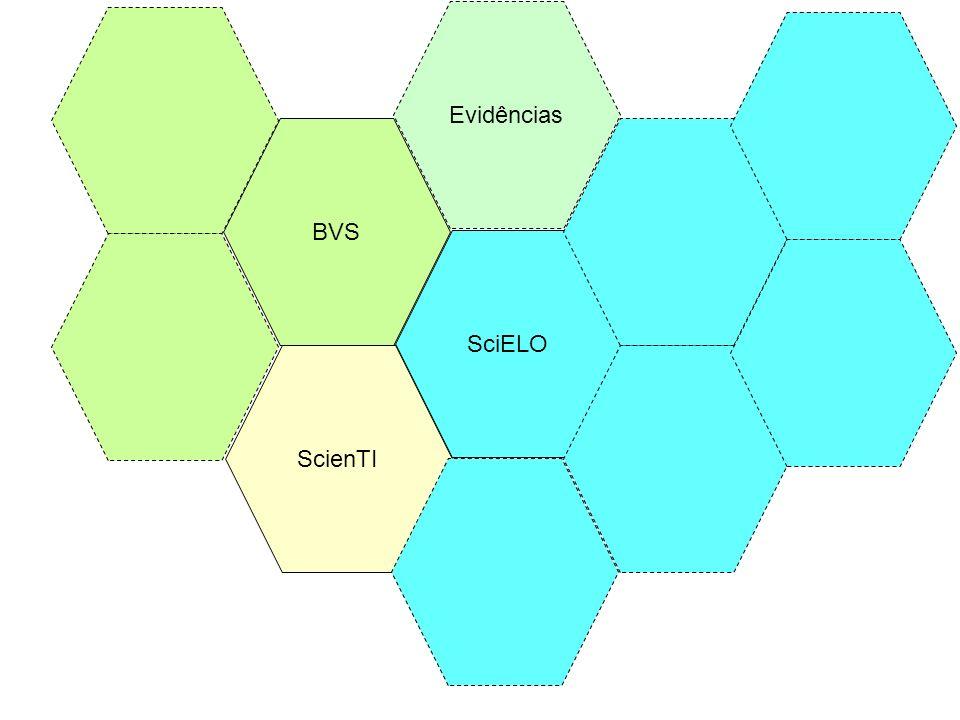 Evidências BVS SciELO ScienTI