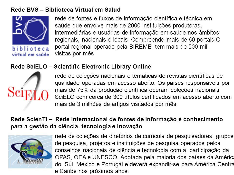 Rede BVS – Biblioteca Virtual em Salud