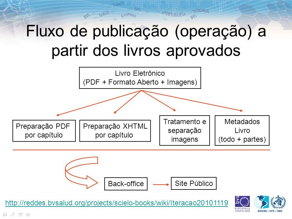 Fluxo de publicação (operação) a partir dos livros aprovados