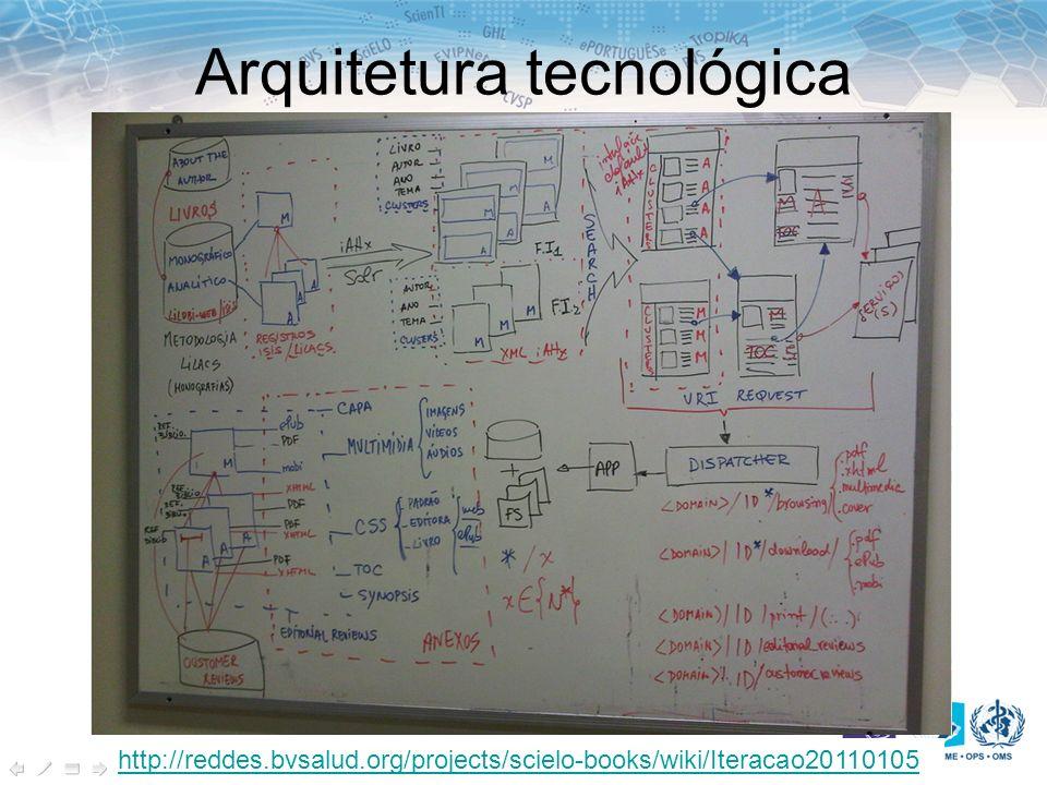 Arquitetura tecnológica