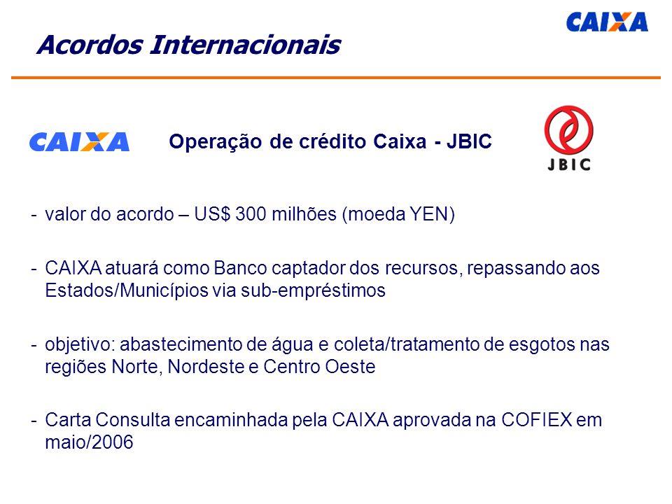 Operação de crédito Caixa - JBIC