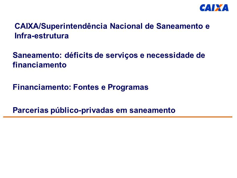CAIXA/Superintendência Nacional de Saneamento e Infra-estrutura