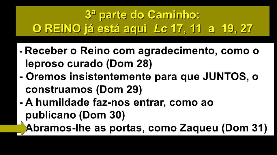 3ª parte do Caminho: O REINO já está aqui Lc 17, 11 a 19, 27