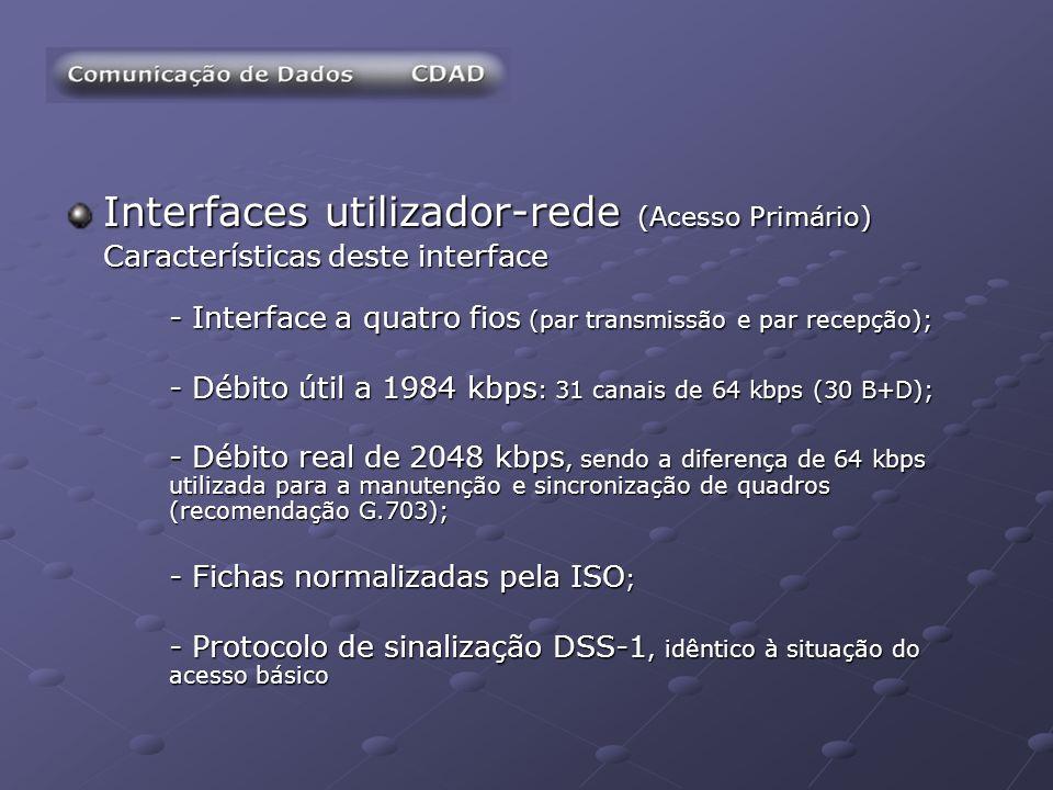 Interfaces utilizador-rede (Acesso Primário)