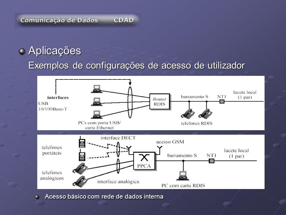 Aplicações Exemplos de configurações de acesso de utilizador