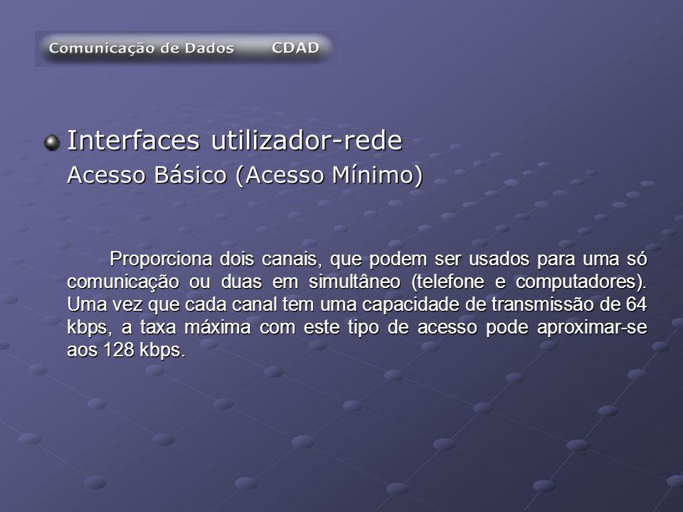 Interfaces utilizador-rede