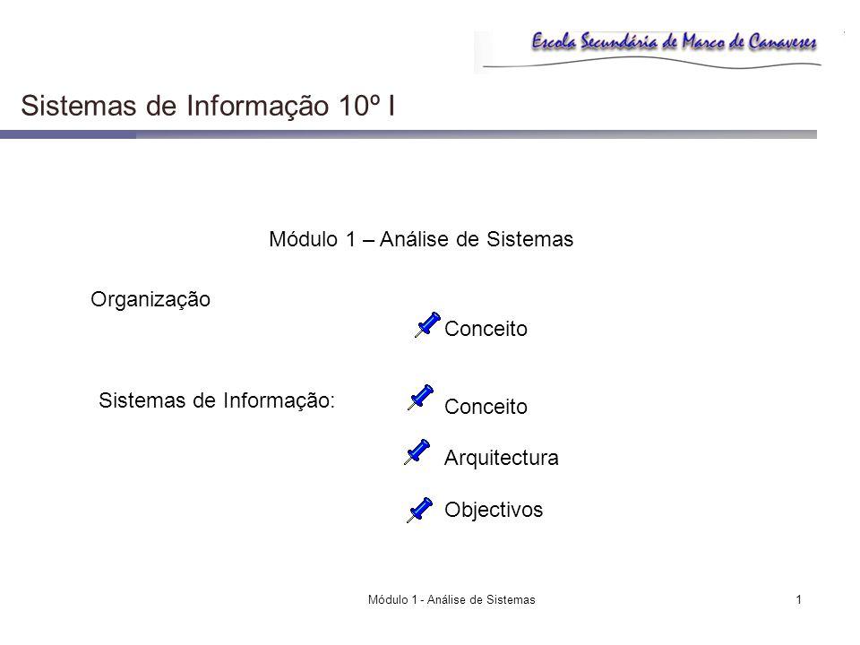 Sistemas de Informação 10º I
