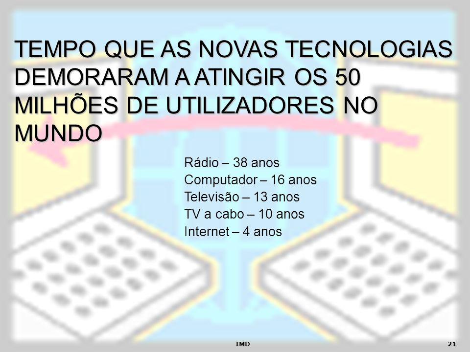 TEMPO QUE AS NOVAS TECNOLOGIAS DEMORARAM A ATINGIR OS 50 MILHÕES DE UTILIZADORES NO MUNDO