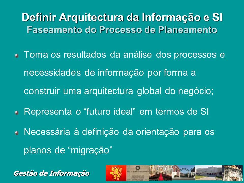 Definir Arquitectura da Informação e SI Faseamento do Processo de Planeamento