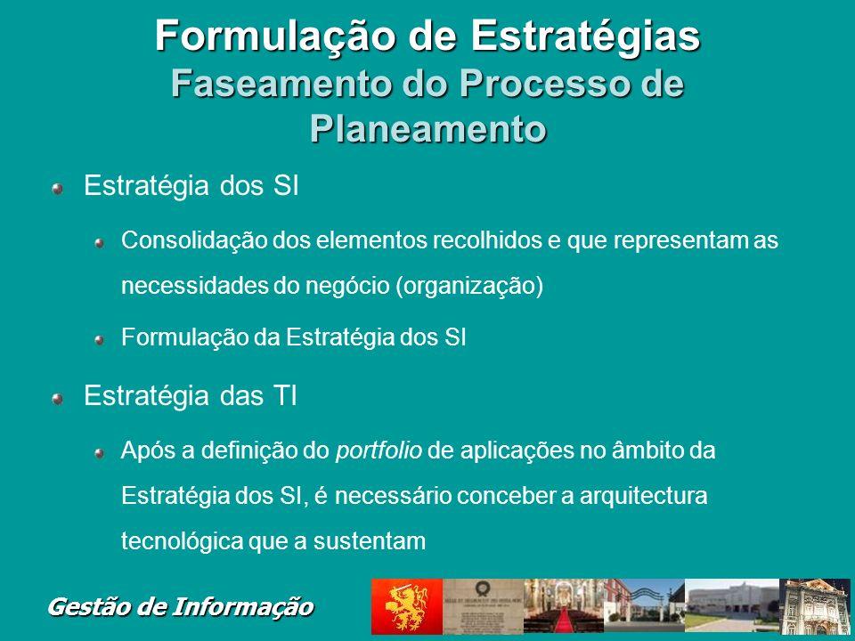 Formulação de Estratégias Faseamento do Processo de Planeamento