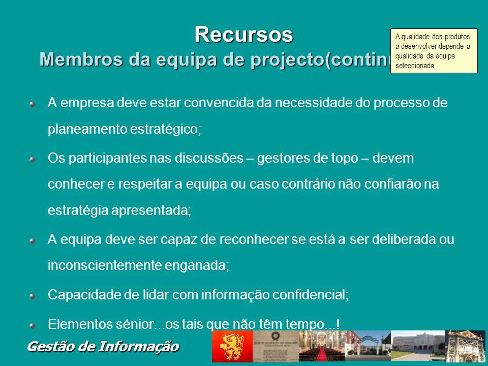 Recursos Membros da equipa de projecto(continuação)