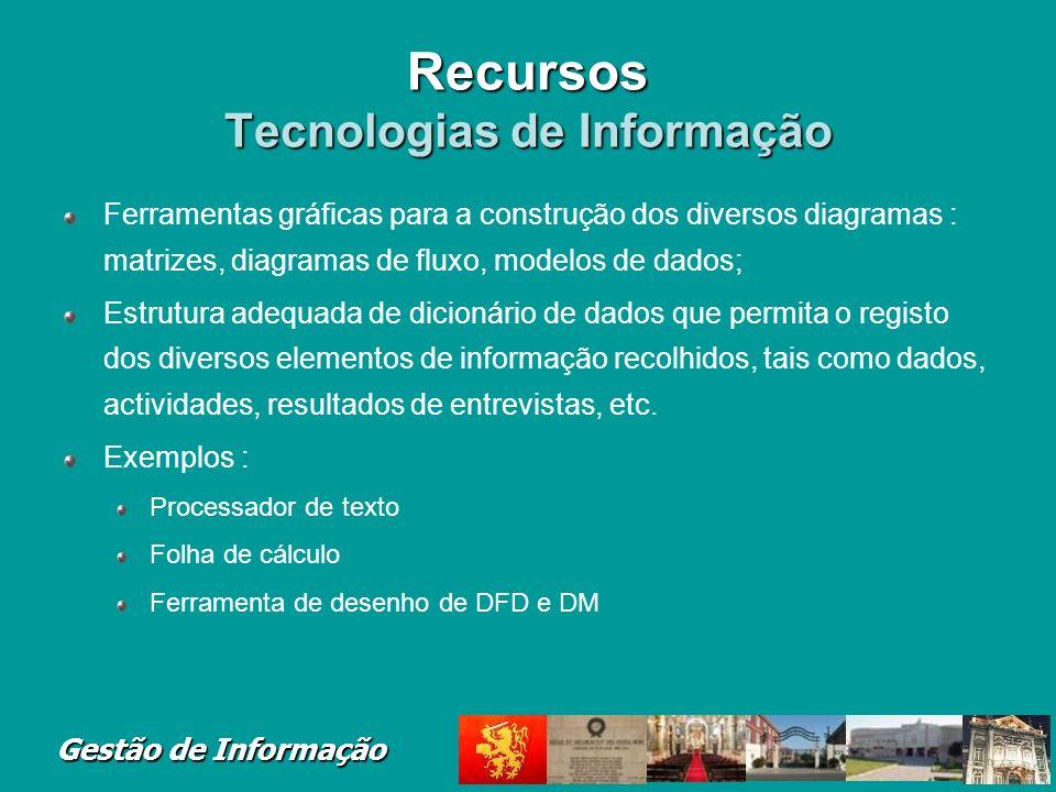 Recursos Tecnologias de Informação