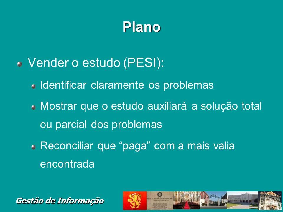 Plano Vender o estudo (PESI): Identificar claramente os problemas