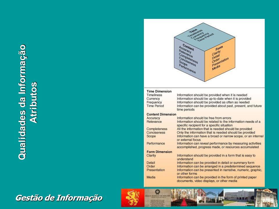 Qualidades da Informação Atributos