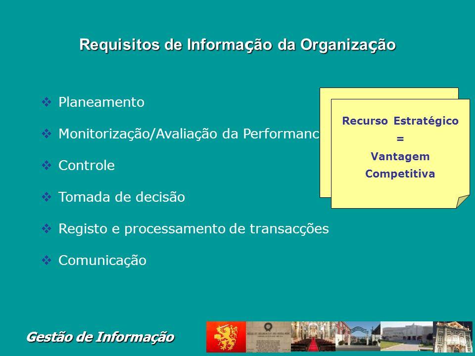 Requisitos de Informação da Organização