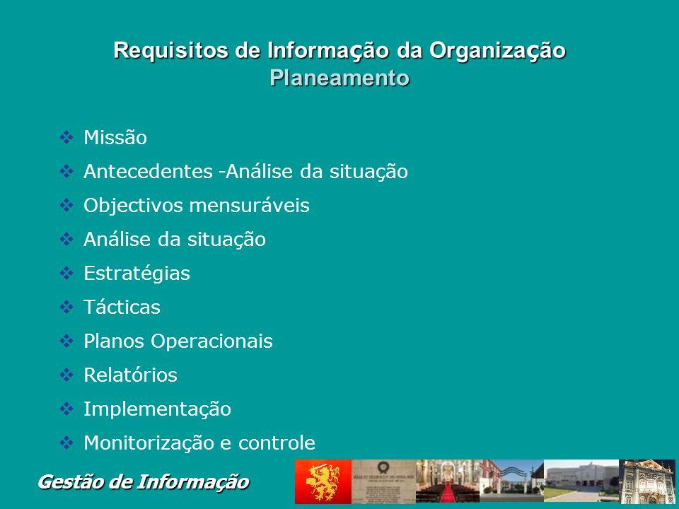 Requisitos de Informação da Organização Planeamento