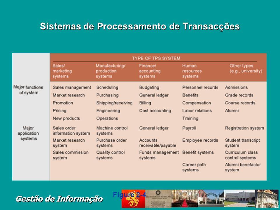 Sistemas de Processamento de Transacções