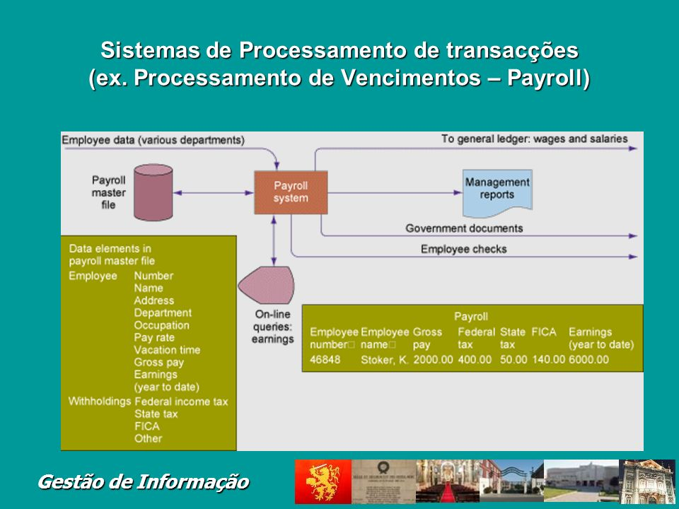 Sistemas de Processamento de transacções (ex