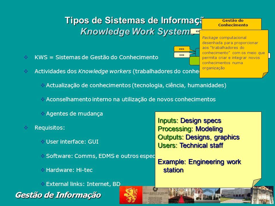 Tipos de Sistemas de Informação Knowledge Work Systems