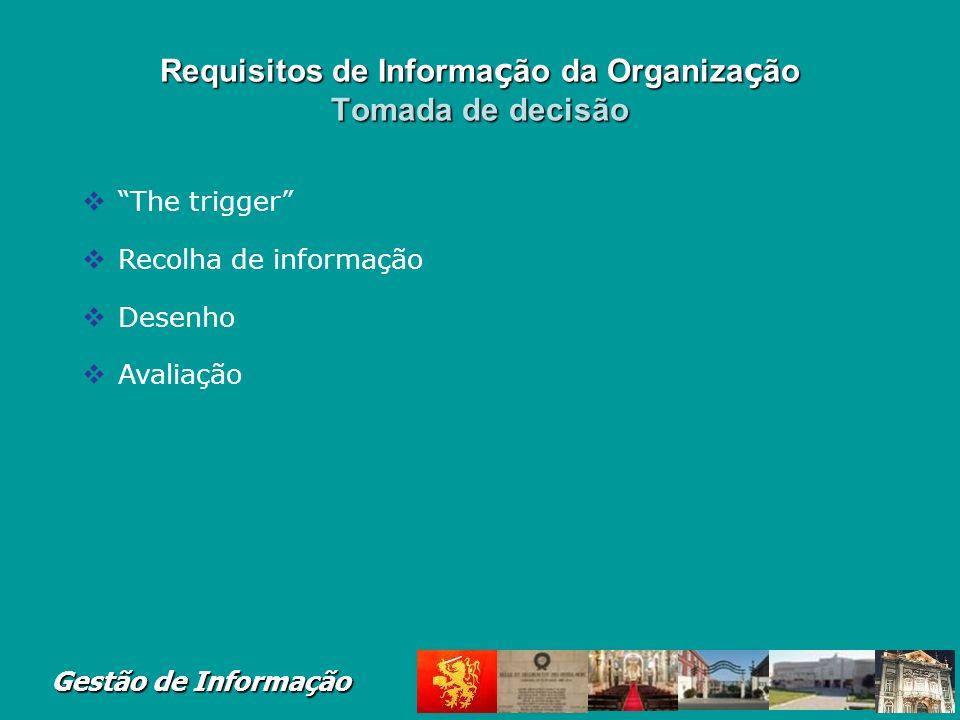 Requisitos de Informação da Organização Tomada de decisão