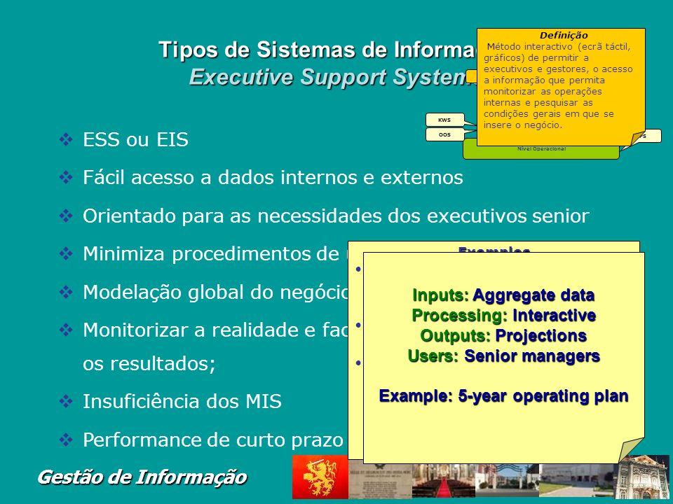 Tipos de Sistemas de Informação Executive Support Systems